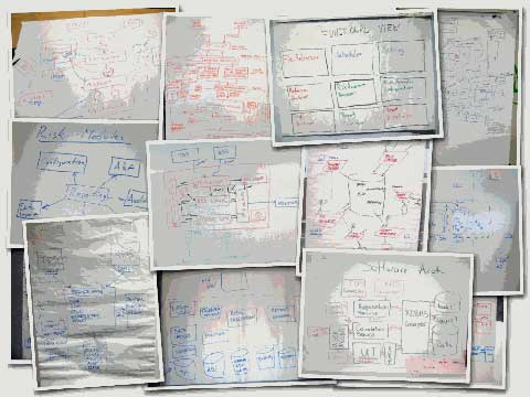 Simple sketches for diagramming your software architecture next time somebody presents a software design to you focussed around one or more informal sketches ask yourself whether they are presenting whats on the solutioingenieria Gallery