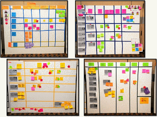 Aspects of Kanban