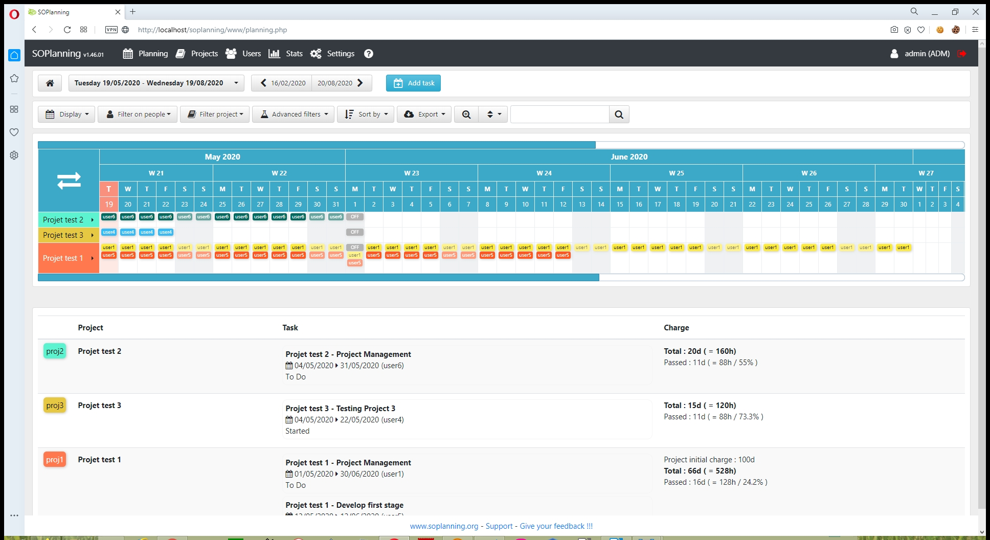 So Planning Open Source Visual Project Management Software